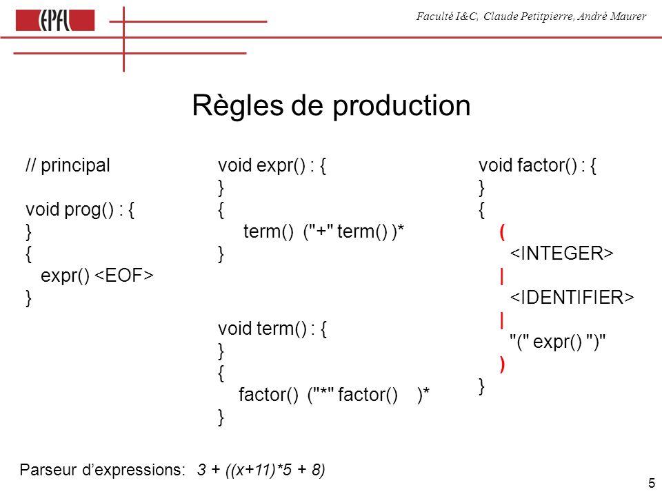 Faculté I&C, Claude Petitpierre, André Maurer 16 Actions à faire générer par le parseur void expr() : { } { term() ( + term() { res.push(res.pop()+res.pop()); } )* } 25382538 pop 253 253 2 5 11 pop push