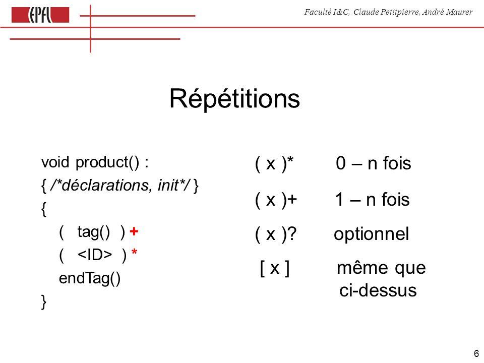 Faculté I&C, Claude Petitpierre, André Maurer 6 Répétitions void product() : { /*déclarations, init*/ } { ( tag() ) + ( ) * endTag() } ( x )* 0 – n fois ( x )+ 1 – n fois ( x ).