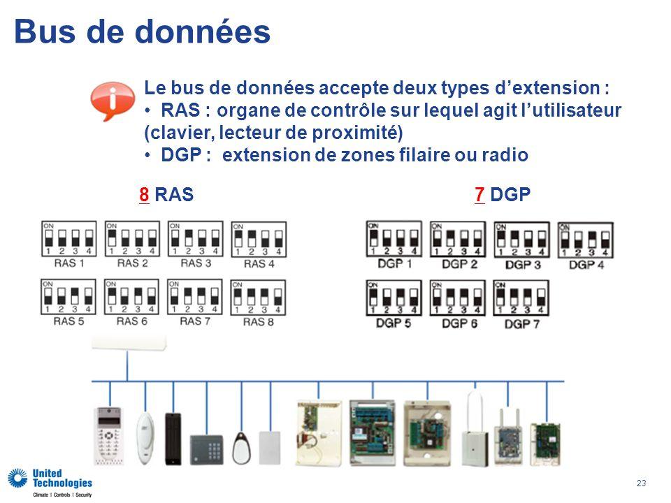 23 8 RAS7 DGP Bus de données Le bus de données accepte deux types dextension : RAS : organe de contrôle sur lequel agit lutilisateur (clavier, lecteur de proximité) DGP : extension de zones filaire ou radio