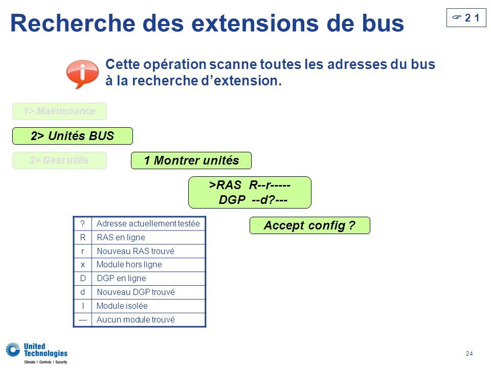 24 Recherche des extensions de bus 2 1 >RAS R--r----- DGP --d?--- 1 Montrer unités ?Adresse actuellement testée RRAS en ligne rNouveau RAS trouvé xModule hors ligne DDGP en ligne dNouveau DGP trouvé IModule isolée Aucun module trouvé Accept config .