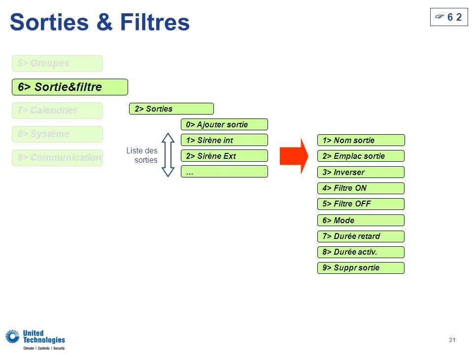 31 Sorties & Filtres 6> Sortie&filtre 2> Sorties 0> Ajouter sortie 1> Sirène int 2> Sirène Ext … 1> Nom sortie 2> Emplac sortie 3> Inverser 4> Filtre ON 5> Filtre OFF 6> Mode 7> Durée retard 8> Durée activ.