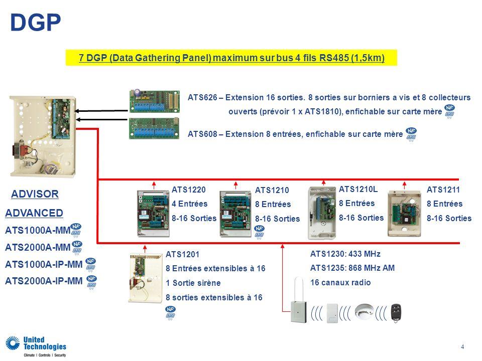 4 DGP 7 DGP (Data Gathering Panel) maximum sur bus 4 fils RS485 (1,5km) ATS1211 8 Entrées 8-16 Sorties ATS1220 4 Entrées 8-16 Sorties ATS1210 8 Entrées 8-16 Sorties ATS1201 8 Entrées extensibles à 16 1 Sortie sirène 8 sorties extensibles à 16 ATS1230: 433 MHz ATS1235: 868 MHz AM 16 canaux radio ATS1210L 8 Entrées 8-16 Sorties ATS608 – Extension 8 entrées, enfichable sur carte mère ATS626 – Extension 16 sorties.