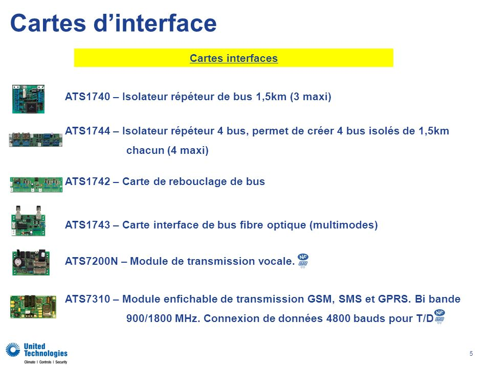 5 Cartes dinterface Cartes interfaces ATS1740 – Isolateur répéteur de bus 1,5km (3 maxi) ATS1742 – Carte de rebouclage de bus ATS1743 – Carte interfac