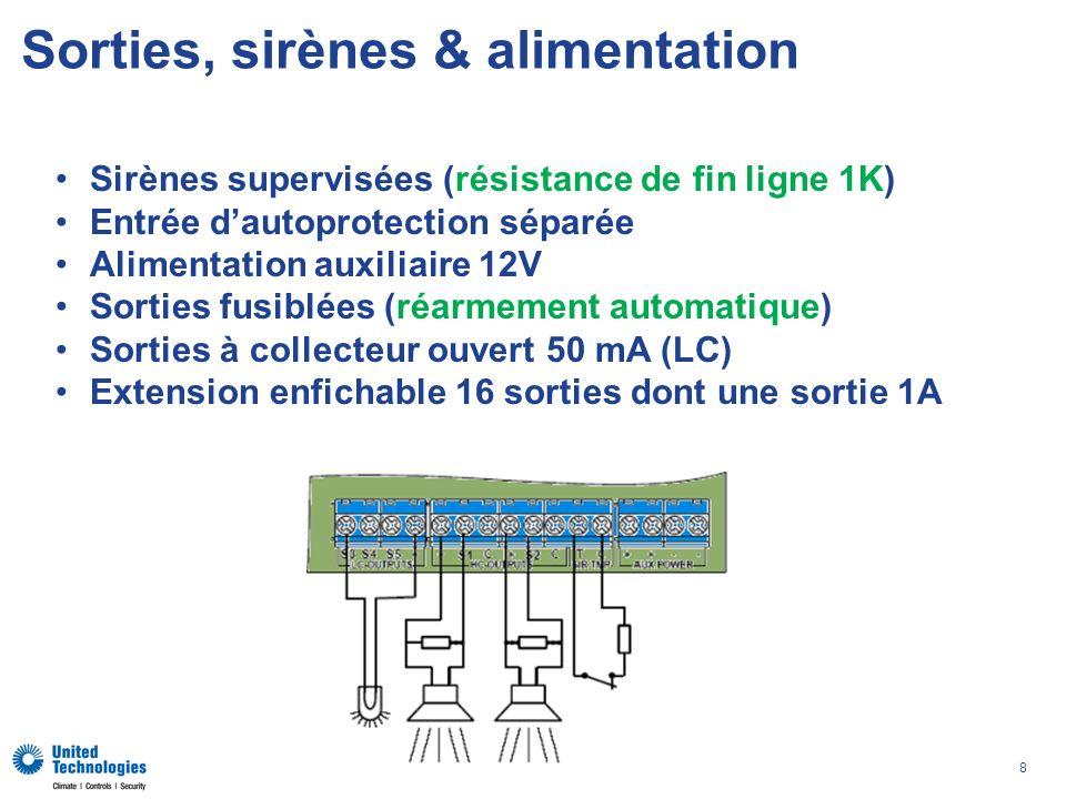8 Sorties, sirènes & alimentation Sirènes supervisées (résistance de fin ligne 1K) Entrée dautoprotection séparée Alimentation auxiliaire 12V Sorties fusiblées (réarmement automatique) Sorties à collecteur ouvert 50 mA (LC) Extension enfichable 16 sorties dont une sortie 1A