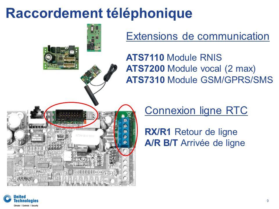 9 Raccordement téléphonique Extensions de communication ATS7110 Module RNIS ATS7200 Module vocal (2 max) ATS7310 Module GSM/GPRS/SMS Connexion ligne RTC RX/R1 Retour de ligne A/R B/T Arrivée de ligne