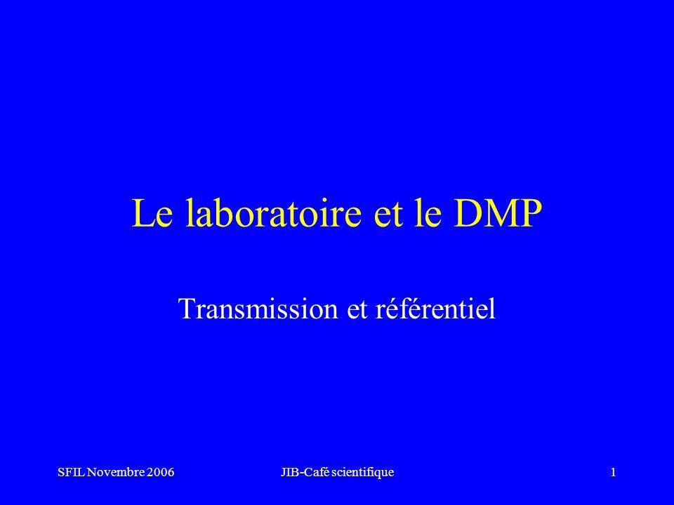 SFIL Novembre 2006JIB-Café scientifique1 Le laboratoire et le DMP Transmission et référentiel