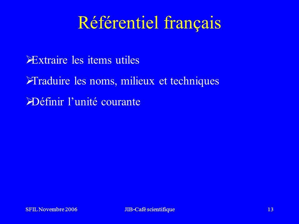SFIL Novembre 2006JIB-Café scientifique13 Référentiel français Extraire les items utiles Traduire les noms, milieux et techniques Définir lunité courante