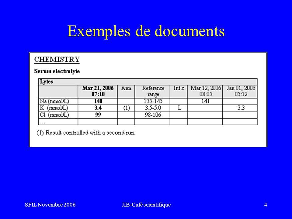 SFIL Novembre 2006JIB-Café scientifique5 Exemples de documents