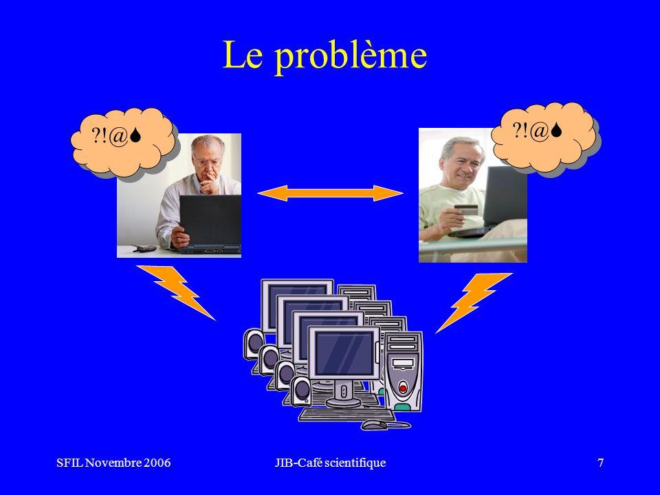 SFIL Novembre 2006JIB-Café scientifique7 Le problème !@