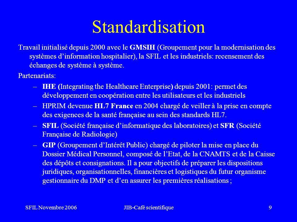 SFIL Novembre 2006JIB-Café scientifique9 Standardisation Travail initialisé depuis 2000 avec le GMSIH (Groupement pour la modernisation des systèmes d