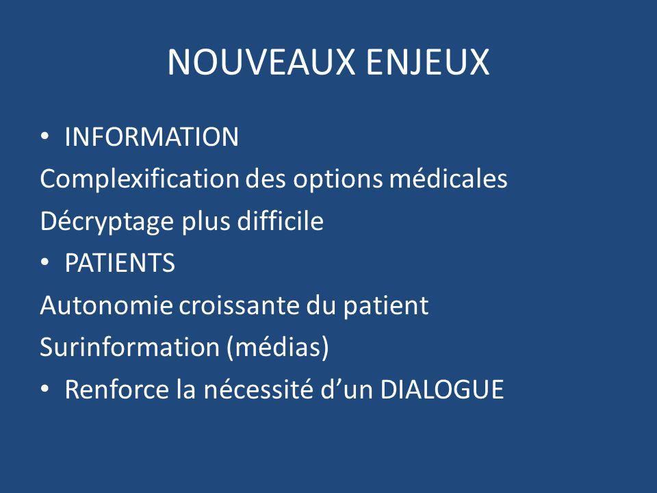 NOUVEAUX ENJEUX INFORMATION Complexification des options médicales Décryptage plus difficile PATIENTS Autonomie croissante du patient Surinformation (