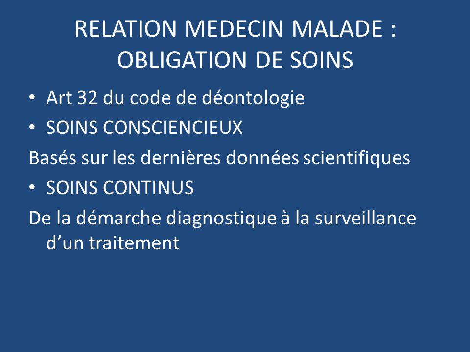 RELATION MEDECIN MALADE : OBLIGATION DE SOINS Art 32 du code de déontologie SOINS CONSCIENCIEUX Basés sur les dernières données scientifiques SOINS CO