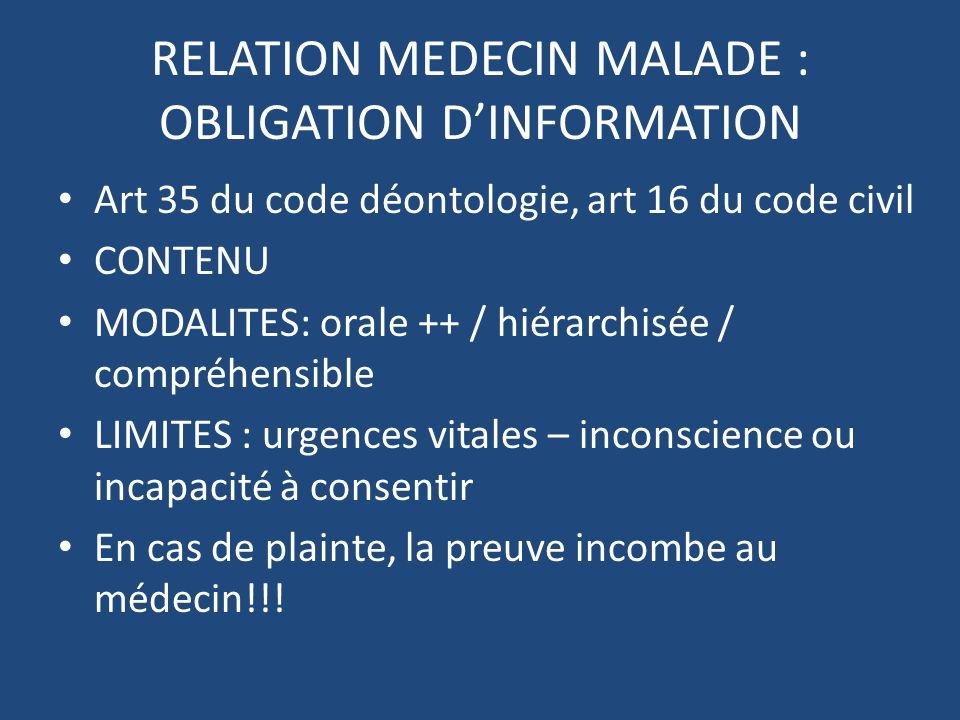 RELATION MEDECIN MALADE : OBLIGATION DINFORMATION Art 35 du code déontologie, art 16 du code civil CONTENU MODALITES: orale ++ / hiérarchisée / compré
