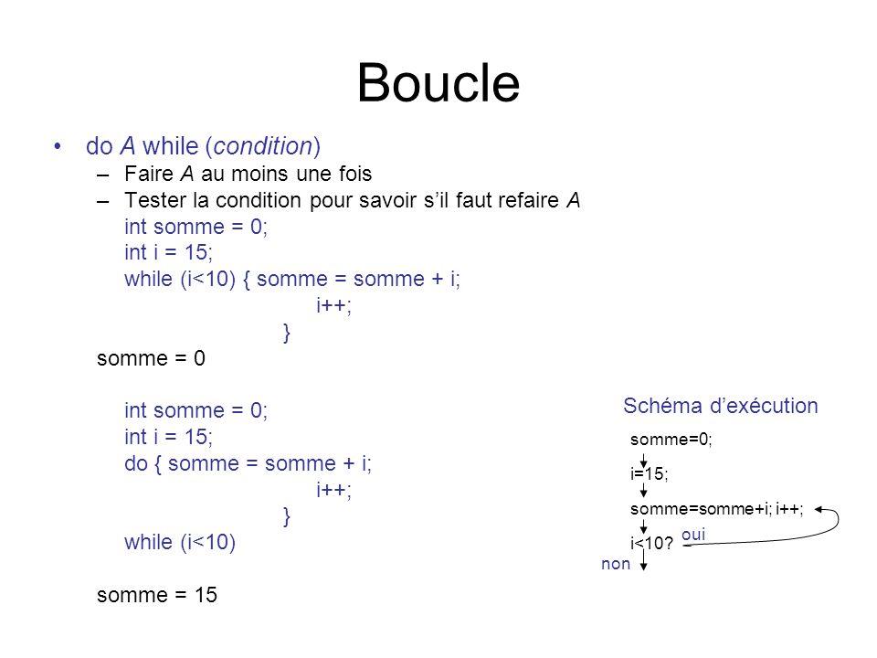 Boucle do A while (condition) –Faire A au moins une fois –Tester la condition pour savoir sil faut refaire A int somme = 0; int i = 15; while (i<10) {
