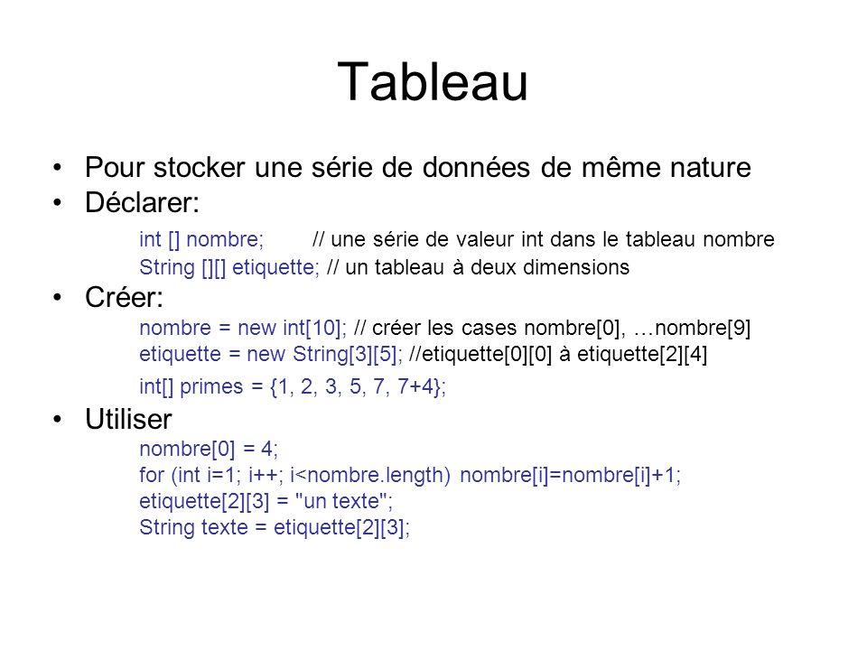 Tableau Pour stocker une série de données de même nature Déclarer: int [] nombre;// une série de valeur int dans le tableau nombre String [][] etiquet