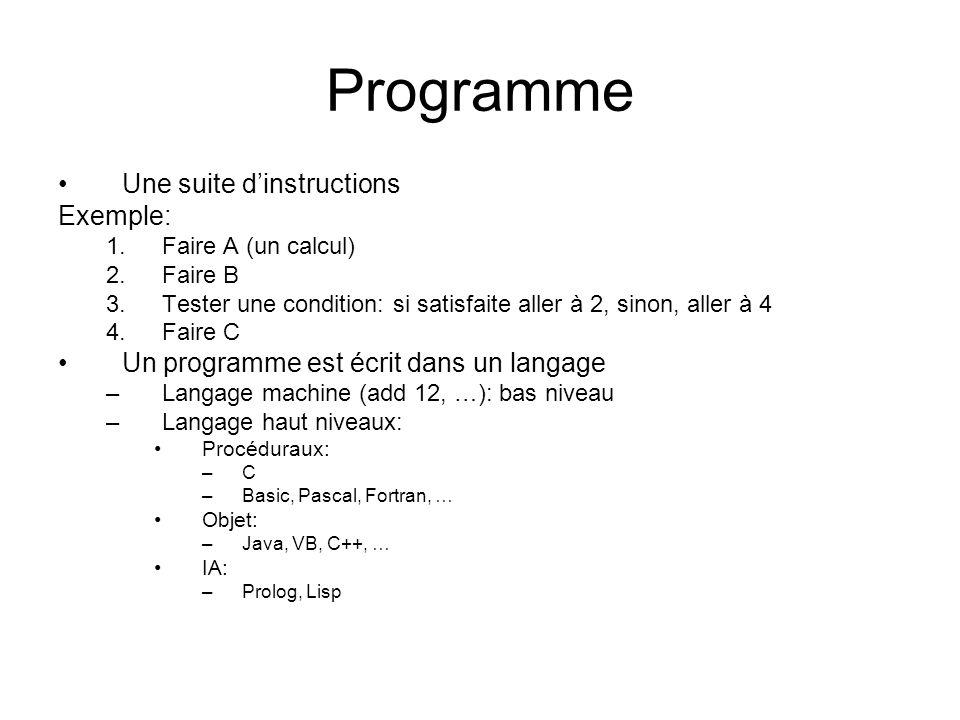Programme Une suite dinstructions Exemple: 1.Faire A (un calcul) 2.Faire B 3.Tester une condition: si satisfaite aller à 2, sinon, aller à 4 4.Faire C