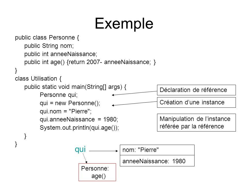 Exemple public class Personne { public String nom; public int anneeNaissance; public int age() {return 2007- anneeNaissance; } } class Utilisation { p