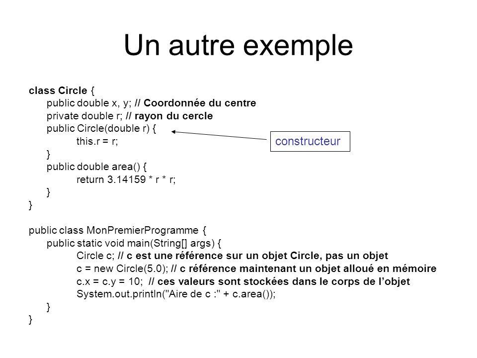 Un autre exemple class Circle { public double x, y; // Coordonnée du centre private double r; // rayon du cercle public Circle(double r) { this.r = r;