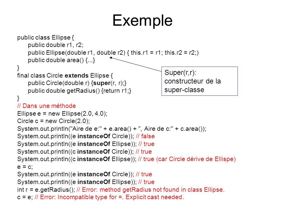 Exemple public class Ellipse { public double r1, r2; public Ellipse(double r1, double r2) { this.r1 = r1; this.r2 = r2;) public double area() {...} }