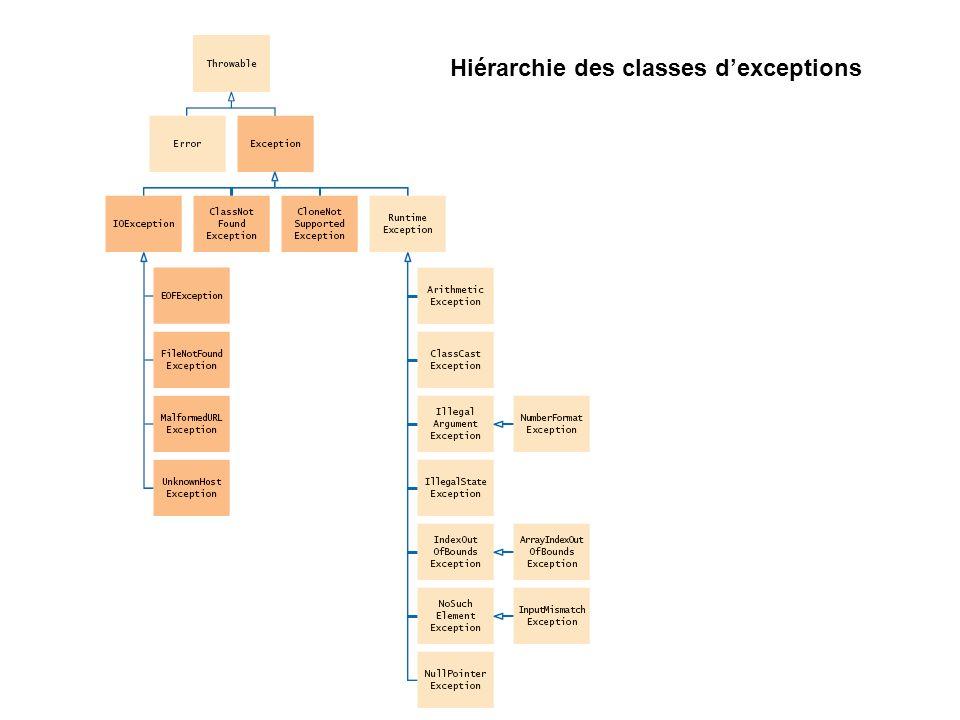 Hiérarchie des classes dexceptions