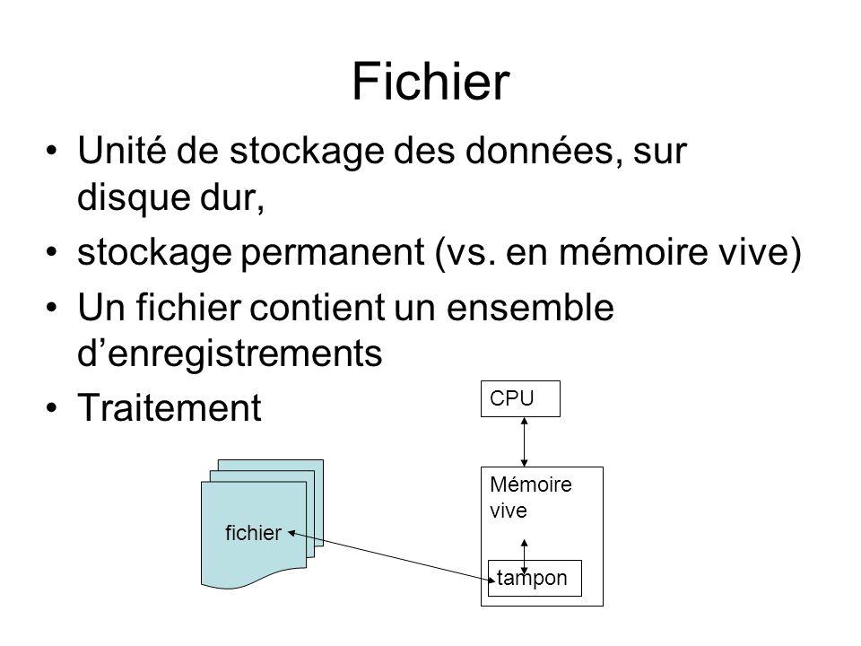 Fichier Unité de stockage des données, sur disque dur, stockage permanent (vs. en mémoire vive) Un fichier contient un ensemble denregistrements Trait