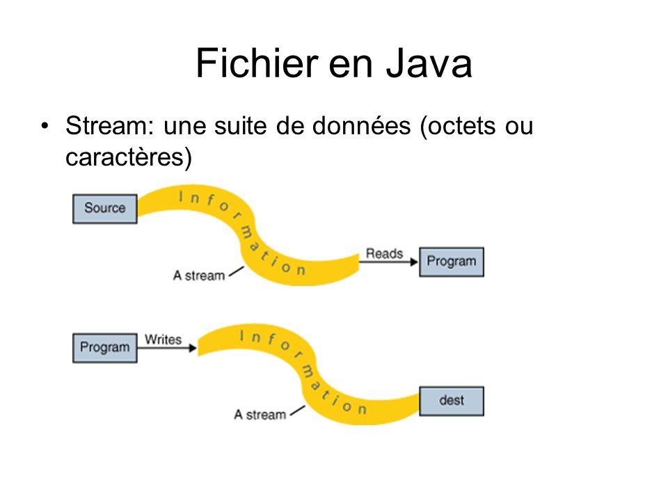 Fichier en Java Stream: une suite de données (octets ou caractères)