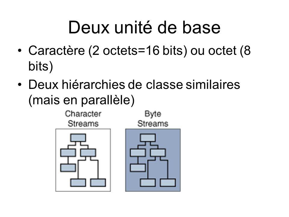 Deux unité de base Caractère (2 octets=16 bits) ou octet (8 bits) Deux hiérarchies de classe similaires (mais en parallèle)