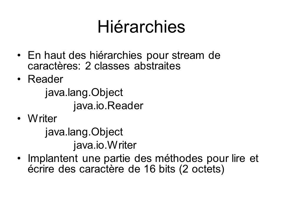 Hiérarchies En haut des hiérarchies pour stream de caractères: 2 classes abstraites Reader java.lang.Object java.io.Reader Writer java.lang.Object jav