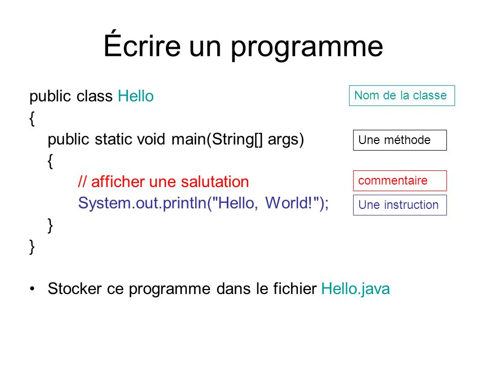 Créer et voir lobjet 01: import javax.swing.JFrame; 02: 03: public class RectangleViewer 04: { 05: public static void main(String[] args) 06: { 07: JFrame frame = new JFrame(); 08: 09: final int FRAME_WIDTH = 300; 10: final int FRAME_HEIGHT = 400; 11: 12: frame.setSize(FRAME_WIDTH, FRAME_HEIGHT); 13: frame.setTitle( Two rectangles ); 14: frame.setDefaultCloseOperation(JFrame.EXIT_ON_CLOSE); 15: 16: RectangleComponent component = new RectangleComponent(); 17: frame.add(component); 18: 19: frame.setVisible(true); 20: } 21: }