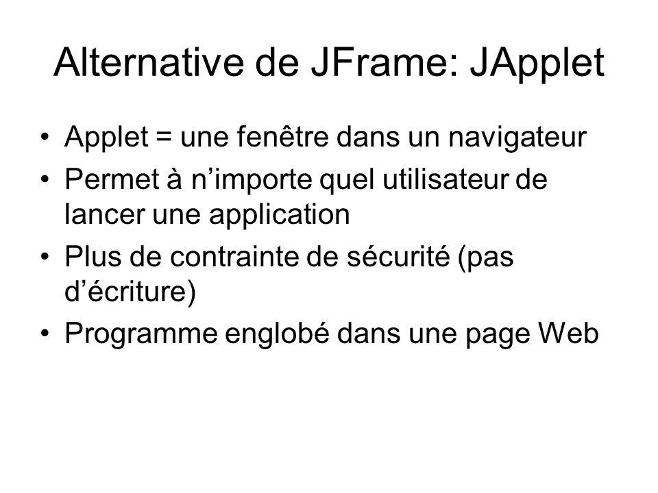 Alternative de JFrame: JApplet Applet = une fenêtre dans un navigateur Permet à nimporte quel utilisateur de lancer une application Plus de contrainte