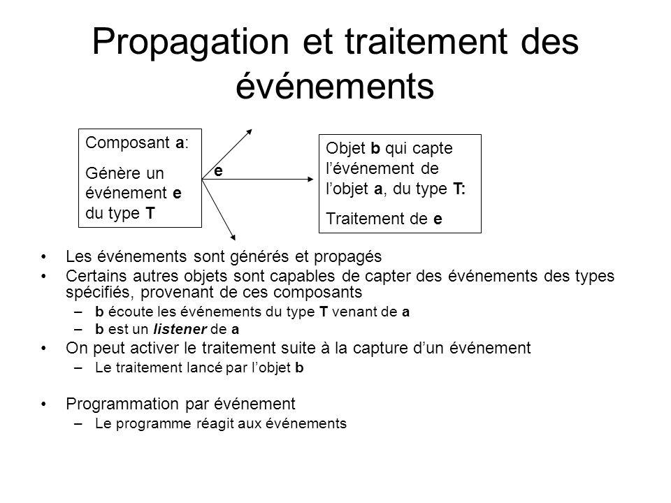 Propagation et traitement des événements Les événements sont générés et propagés Certains autres objets sont capables de capter des événements des typ