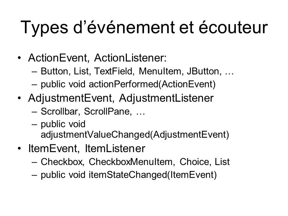 Types dévénement et écouteur ActionEvent, ActionListener: –Button, List, TextField, MenuItem, JButton, … –public void actionPerformed(ActionEvent) Adj