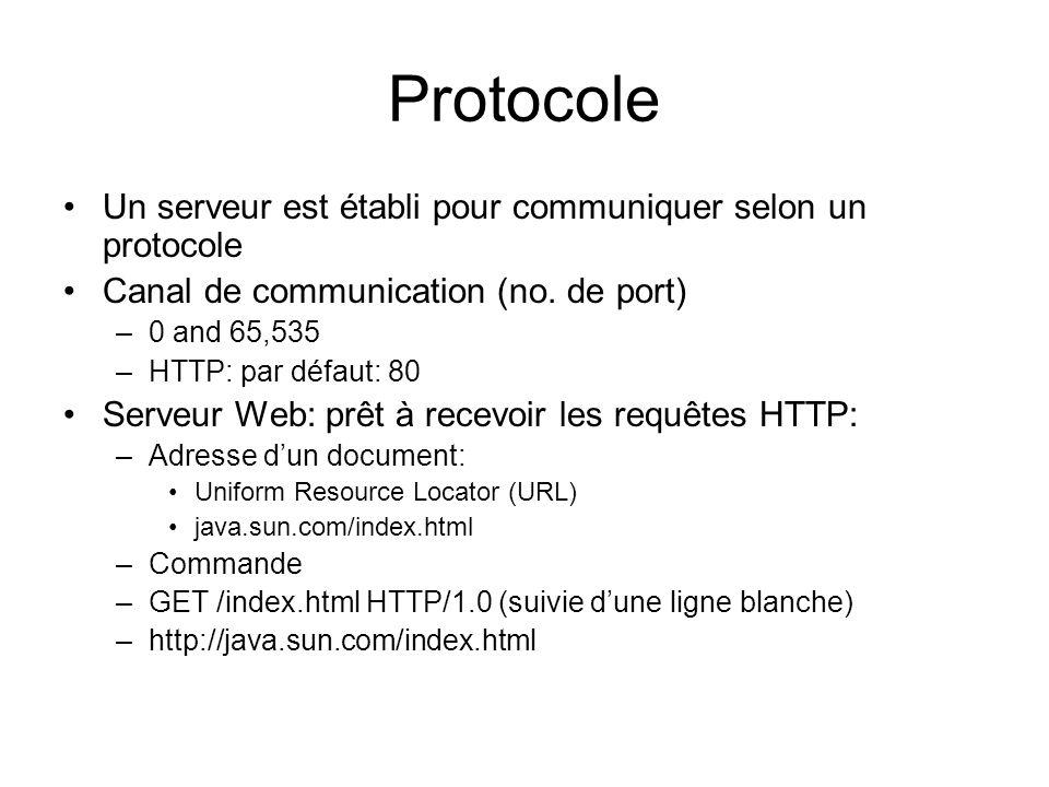 Protocole Un serveur est établi pour communiquer selon un protocole Canal de communication (no. de port) –0 and 65,535 –HTTP: par défaut: 80 Serveur W
