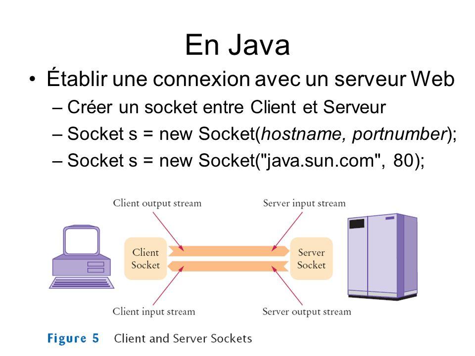 En Java Établir une connexion avec un serveur Web –Créer un socket entre Client et Serveur –Socket s = new Socket(hostname, portnumber); –Socket s = n