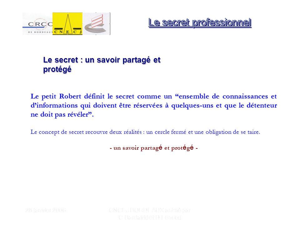 28 janvier 2006 CNCEJ BORDEAUX animé par C Bardavid et D Lencou Le petit Robert définit le secret comme un ensemble de connaissances et dinformations qui doivent être réservées à quelques-uns et que le détenteur ne doit pas révéler.