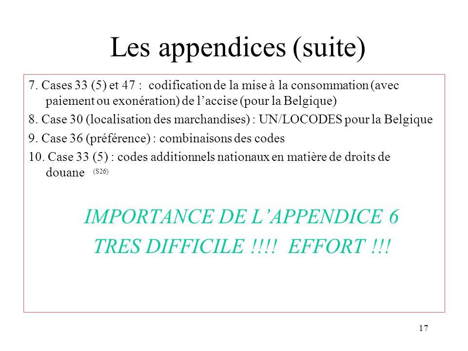 17 Les appendices (suite) 7. Cases 33 (5) et 47 : codification de la mise à la consommation (avec paiement ou exonération) de laccise (pour la Belgiqu