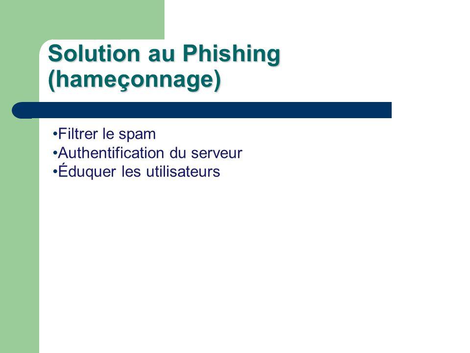 Solution au Phishing (hameçonnage) Filtrer le spam Authentification du serveur Éduquer les utilisateurs