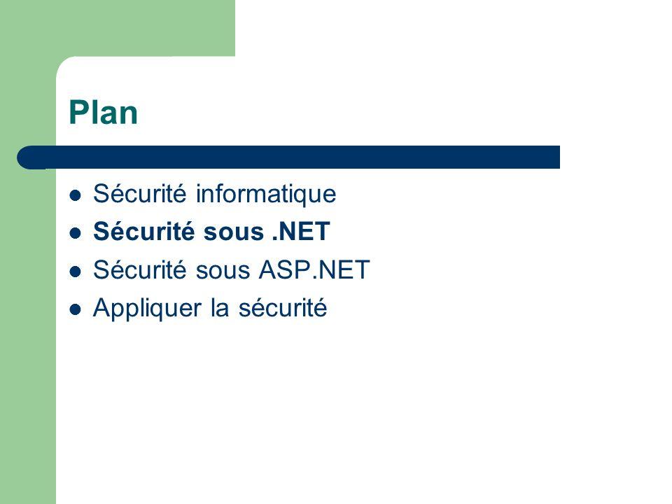 Plan Sécurité informatique Sécurité sous.NET Sécurité sous ASP.NET Appliquer la sécurité