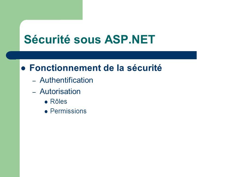 Fonctionnement de la sécurité – Authentification – Autorisation Rôles Permissions