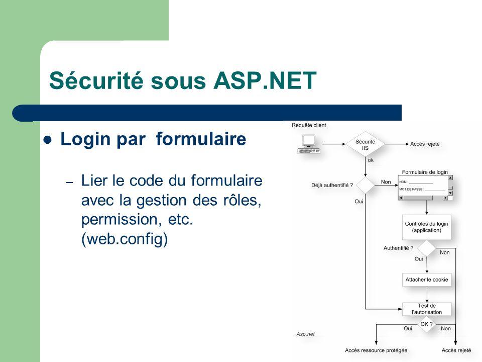 Sécurité sous ASP.NET Login par formulaire – Lier le code du formulaire avec la gestion des rôles, permission, etc.