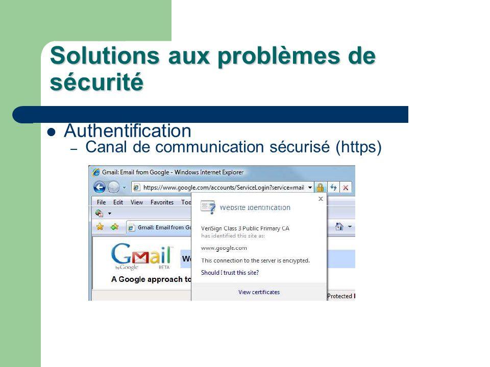 Solutions aux problèmes de sécurité Authentification – Canal de communication sécurisé (https)