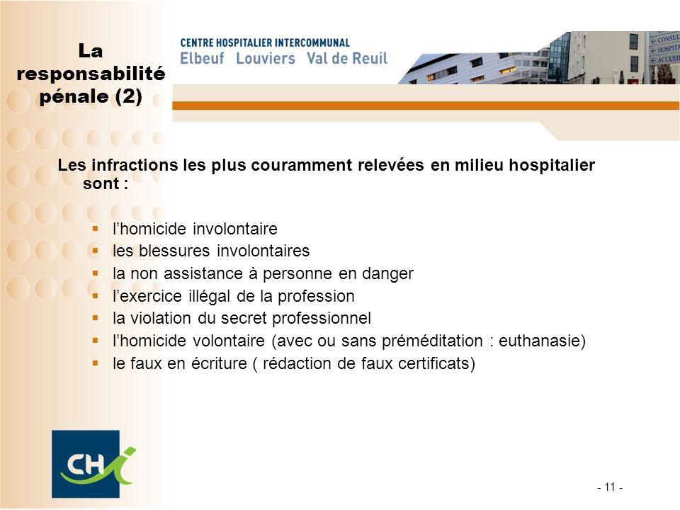 La responsabilité pénale (2) Les infractions les plus couramment relevées en milieu hospitalier sont : lhomicide involontaire les blessures involontai