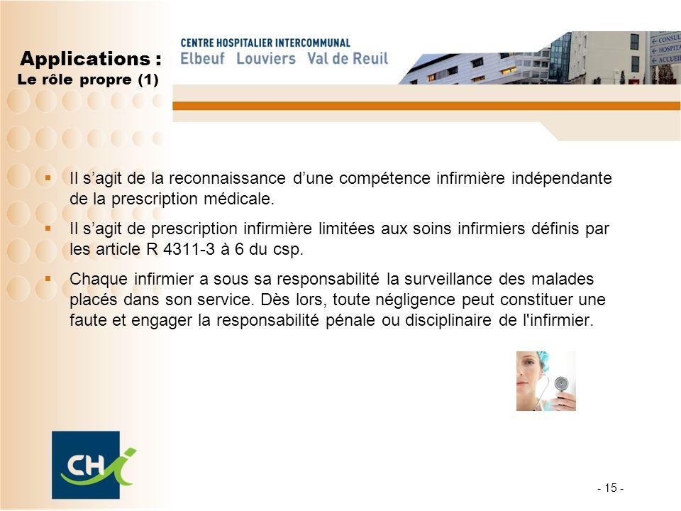 - 15 - Applications : Le rôle propre (1) Il sagit de la reconnaissance dune compétence infirmière indépendante de la prescription médicale. Il sagit d
