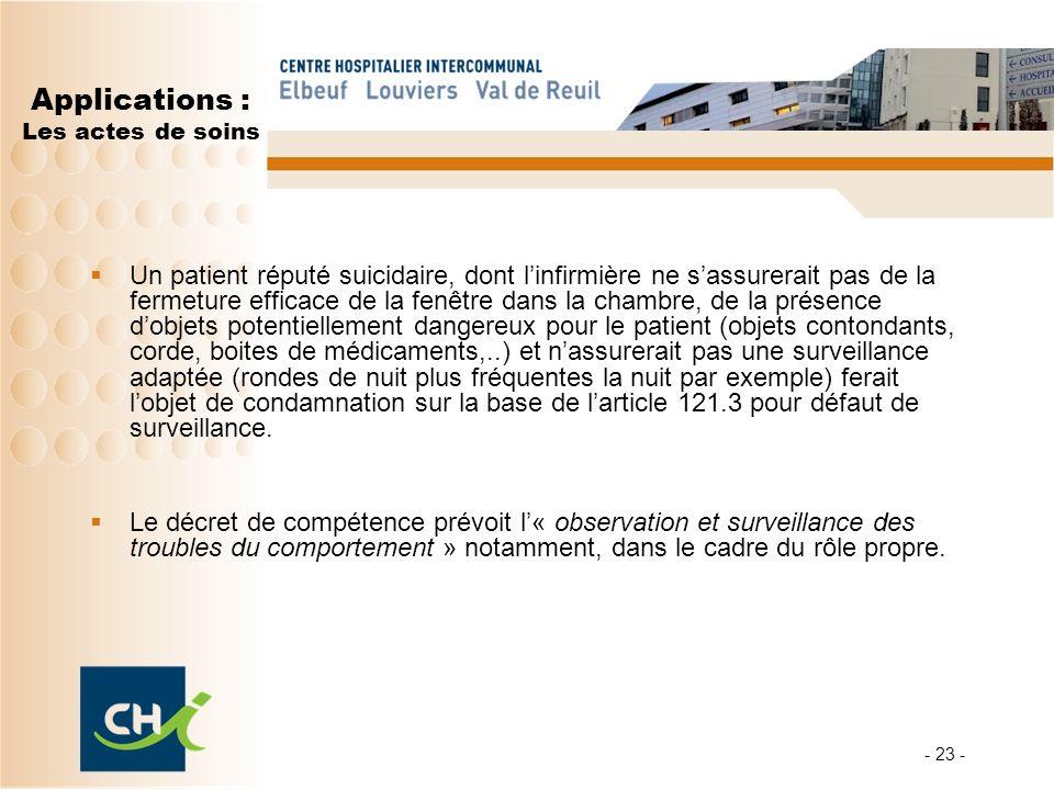 Applications : Les actes de soins Un patient réputé suicidaire, dont linfirmière ne sassurerait pas de la fermeture efficace de la fenêtre dans la cha