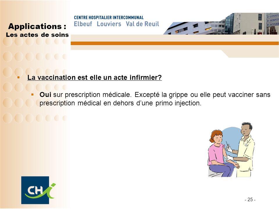 - 25 - Applications : Les actes de soins La vaccination est elle un acte infirmier? Oui sur prescription médicale. Excepté la grippe ou elle peut vacc