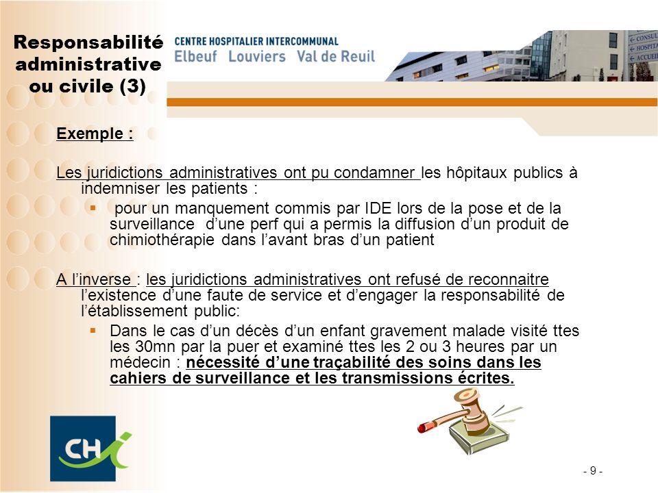 Responsabilité administrative ou civile (3) Exemple : Les juridictions administratives ont pu condamner les hôpitaux publics à indemniser les patients