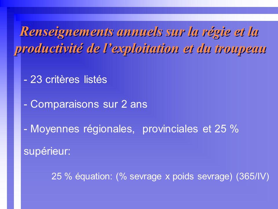 - 23 critères listés - Comparaisons sur 2 ans - Moyennes régionales, provinciales et 25 % supérieur: 25 % équation: (% sevrage x poids sevrage) (365/IV) Renseignements annuels sur la régie et la productivité de lexploitation et du troupeau