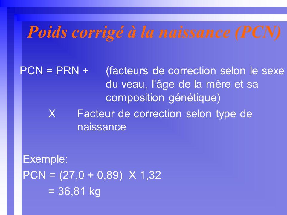 Poids corrigé à la naissance (PCN) PCN = PRN + (facteurs de correction selon le sexe du veau, lâge de la mère et sa composition génétique) X Facteur de correction selon type de naissance Exemple: PCN = (27,0 + 0,89) X 1,32 = 36,81 kg