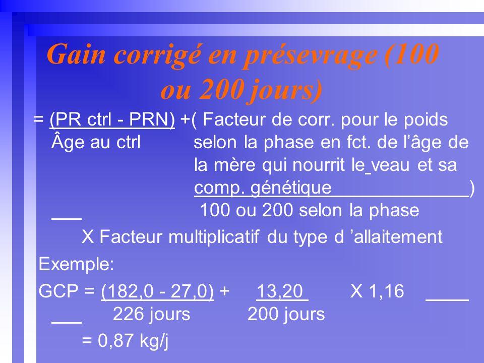 Gain corrigé en présevrage (100 ou 200 jours) = (PR ctrl - PRN) +( Facteur de corr.