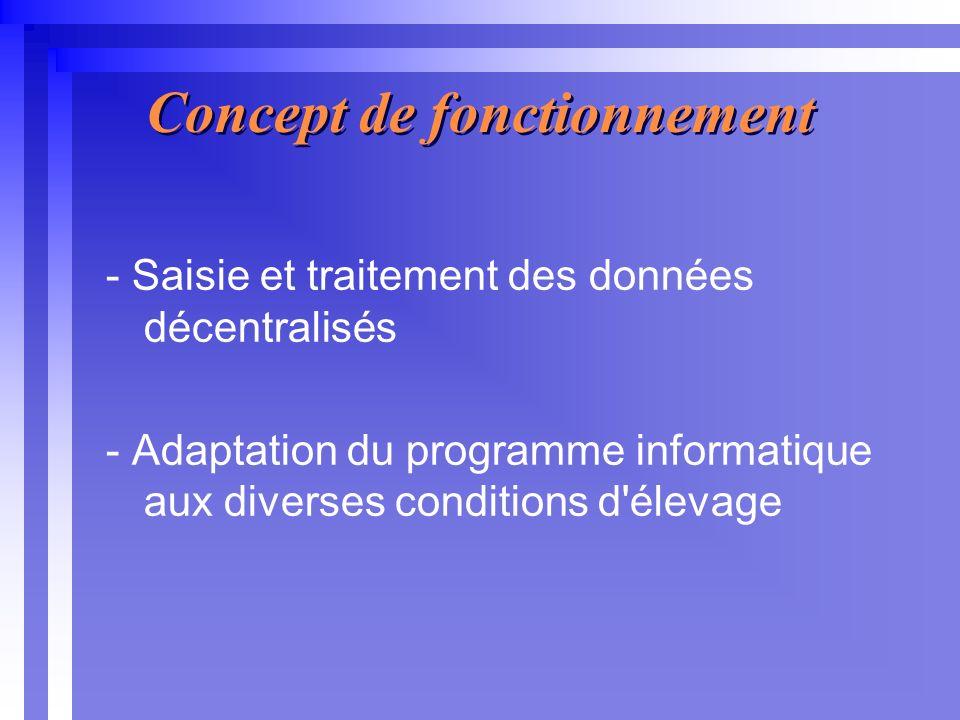 Concept de fonctionnement - Saisie et traitement des données décentralisés - Adaptation du programme informatique aux diverses conditions d élevage